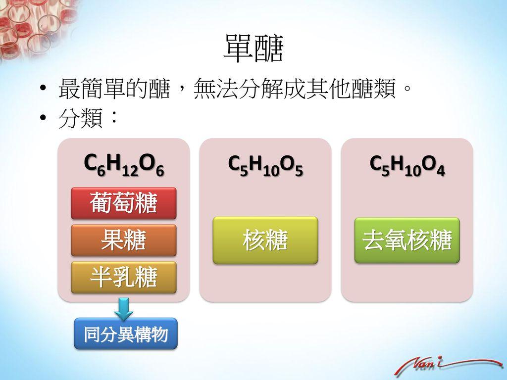 類題 2-6.11 [答] (D) [解] 2-6 結束 對乙醯胺基酚(acetaminophen) 是常用的退熱和止痛藥物,是普